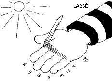 Muss man können: Sonnenuhr - Zzzebra, das Web-Magazin für Kinder   Labbé Verlag