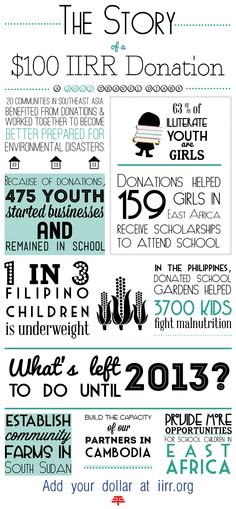 Infographic Ideas infographic year : Tasty Year in Review [INFOGRPAHIC] | Infographics | Pinterest ...