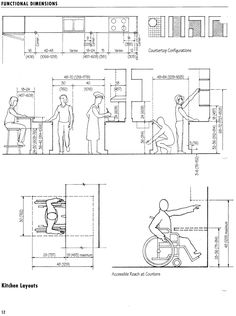 Restaurant Kitchen Layout Dimensions 10 x 12 kitchen layout | 10 x 10 standard kitchen dimensions