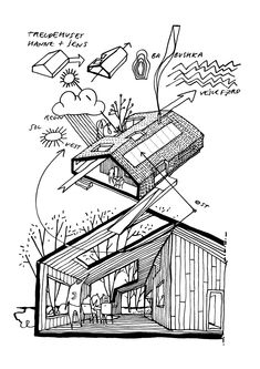 World Architecture Community News - CEBRA built summer house resembling Russian babushka doll on a scenic site of Vejle Architecture Concept Drawings, Architecture Sketchbook, Pavilion Architecture, Modern Architecture, Vejle, Conceptual Sketches, Schematic Design, House Sketch, Aarhus