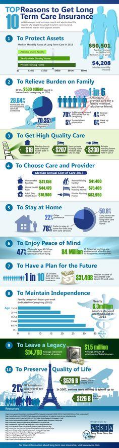 12 Best Long Term Care Marketing Ideas - http://www.rumormarketing.com/marketing-ideas/12-best-long-term-care-marketing-ideas/