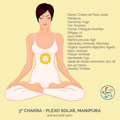 Each one of the seven chakras is a center of a specific kind of energy in the body. Reiki can be used to align the chakras or cleanse them. 3 Chakra, Chakra Raiz, Chakra Mantra, Reiki Chakra, Chakra Meditation, Chakra Healing, Simbolos Do Reiki, Chakras Reiki, Les Chakras