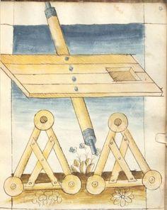 Bellifortis VerfasserKyeser, Conradus  ErschienenElsaß, [um 1460] Ms. germ. qu. 15  Folio 87r