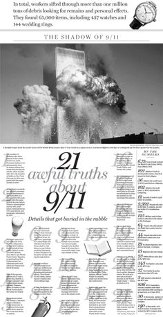 Infographic: 21 awful truths about 9/11