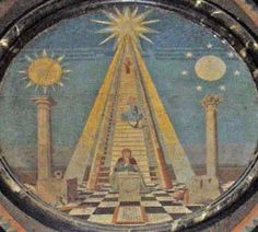 Alchemical Emblems, Occult Diagrams, and Memory Arts: Bruno's Execution, Jacob's Ladder