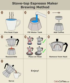 Diagram of how to brew coffee using a Moka pot. Get the full details by visiting the site...
