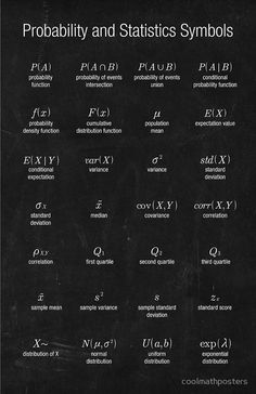 """""""Probability and Statistics Symbols"""" Posters by coolmathposters Statistics Symbols, Statistics Notes, Statistics Cheat Sheet, Statistics Help, Statistics Humor, Physics Formulas, Physics And Mathematics, Science Des Données, Data Science"""