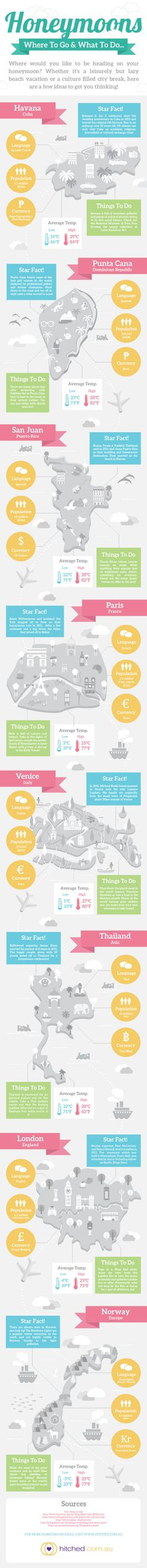 Which Honeymoon Destination Suits You? #honeymoon #travel #wedding #destination #infographic