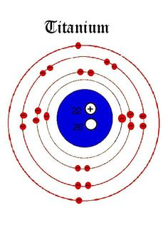 Here we can find the mass number, atomic number, symbol, boiling ...