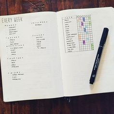 #planwithmechallenge 5.29 First Draft My every week spread - a collection of day specific self care & chores. As much as I love the visual on the right, I just don't use it! I use the lists on the left every day, but will tweak the layout a little next time