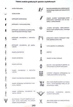 Jak czytać schematy szydełkowe - czyli prosto o oznaczeniach