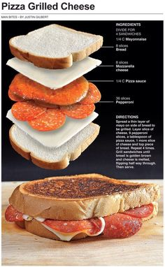 Grilled Pizza Sandwich Whoever Created This Is GENIUS! 🍕 is part of Cheese pizza Photography Posts - Grilled Pizza Sandwich Whoever Created This Is GENIUS! Think Food, I Love Food, Good Food, Yummy Food, Yummy Lunch, Pizza Sandwich, Pepperoni Sandwich, Turkey Pepperoni, Breakfast Desayunos