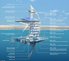 海上都市計画