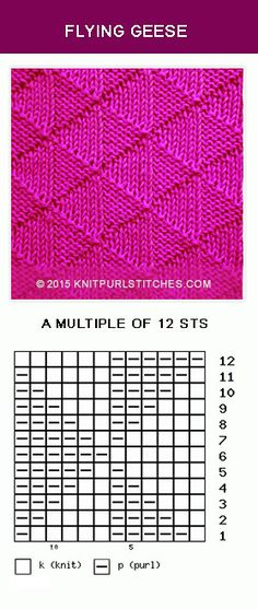Easy to knit repeating pattern using just knits and purls. Includes written instructions and chart. Free