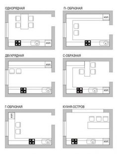 Ideas kitchen layout remodel interior design for 2019 Kitchen Layout Plans, Floor Plan Layout, Kitchen Ideas, Basement Remodel Diy, Kitchen Remodel, Kitchen Dinning, Functional Kitchen, Bedroom Layouts, Apartment Design