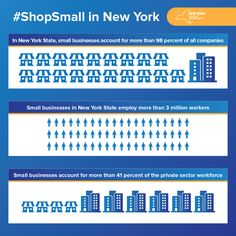 Remember to ‪#‎ShopSmall‬ on Small Business Saturday  In New York State, small businesses – those with fewer than 100 employees – account for more than 98 percent of all companies. Small businesses in New York State employ more than 3 million workers, who account for more than 41 percent of the private sector workforce.