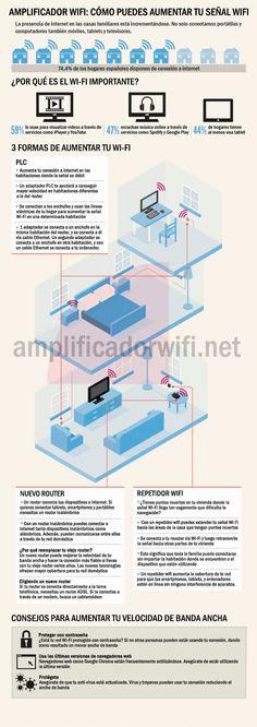 Cómo aumentar tu señal WiFi #infografia #infographic