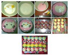 Hello Kitty Steamed Cupcake https://www.facebook.com/benecdita.nanik/media_set?set=a.10200923268678026.1073741832.1654809616=1