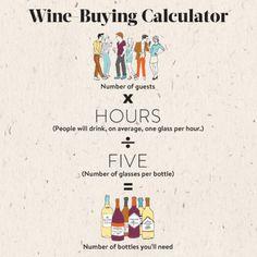Booze / Bar Guide -  Wine Night