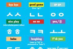 Learn Korean: Internet Slang Shortcuts/Words/Symbols (Consonants)