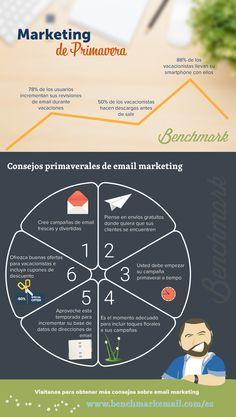 Email Marketing Primaveral