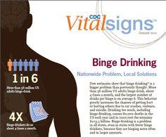 Binge Drinking Un Metodo Innovativo Per Distruggere Se Stessi E Il Sistema Sanitario Nazionale