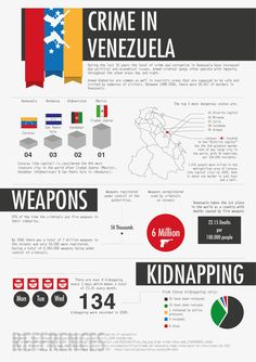 Crime in Venezuela is an infographic created in 2011 that relates to the topic of insecurity in the south american country.
