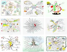 Mind Maps: Follow the source link for Mind Map ideas