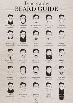 20 | The 21 Best Infographics Of 2013 | Co.Design | business + design. Beards.