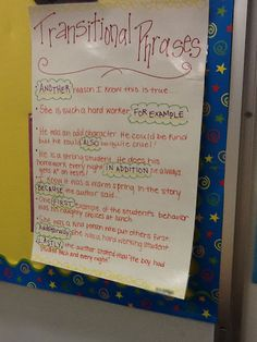 when writing about reading. Students can signal that they are doing this by using evidence based terms. They