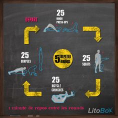 No-equipment circuit: 25 hindu push-ups, 25 squats, 25 bicycle crunches, 25 burpees. 5 rounds, 1 minute rest between each round.