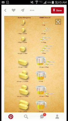margarine to oil sub