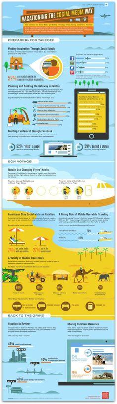 Vacationing the Social Media Way [Infographic]