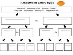 HALLOWEEN CANDY SORT: USING A DICHOTOMOUS KEY - TeachersPayTeachers.com