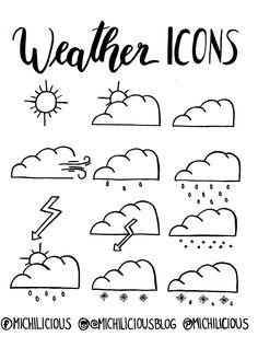 Wetter Icons selber malen. Reisejournal Ideen zum Selbergestalten
