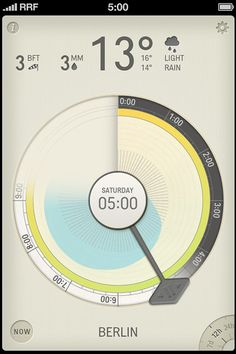 With Partly Cloudy, Your iPhone Displays The Weather Like A Clock
