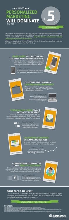 Why personalized marketing will dominate in 2015 #INFOGRAPHIC #MARKETING