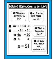 free anchor chart for solving equations.