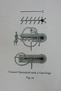 #Sewing: Hand-stitched buttonholes, No.3 Tailored buttonhole with a corded edge