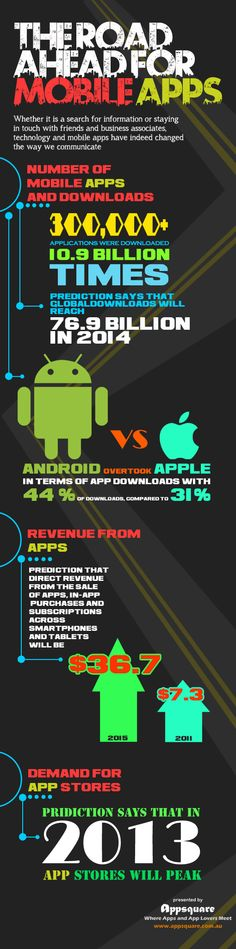 Apps are set to change the way business is done! It's not just words, the figures say it all! Looking at some of the current trends and predicting what the future will hold is critical to people who make a living out of mobile marketing! For starters the infographic will give you an idea:     Mobile Apps Set To Change Online Marketing Smartphones have grown in popularity as far as usage [...]