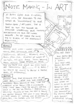 Note making support sheet page 1 Middle School Art, Art School, Gcse Art Sketchbook, Sketchbook Ideas, Sketchbooks, Sketching, Art Analysis, Art Doodle, Classe D'art