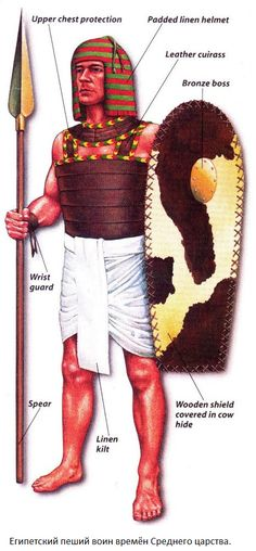 Armor used by aincient egyptin warriors in the 1200's, consisting of wood and leather to protect and avoid serious damage from enemy attacks