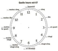 Telling time in French class with linguistic supports. Could use this for an info gap activity or a speaking assessment.Telling time in French class with linguistic supports. Could use this for an info gap activity or a speaking assessment. French Language Lessons, French Language Learning, French Lessons, French Flashcards, French Worksheets, French Phrases, French Words, French Teacher, Teaching French