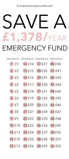 The No 1 Reason That You Need An Emergency Fund (+ 52 week money challenge) - The Money Fox - How to build an emergency fund, savings plan – savings challenge. Emergency fund tracker for you - 52 Week Money Challenge, Savings Challenge, Savings Plan, Ways To Save Money, How To Make Money, Money Jars, Money Box, Planning Budget, Meal Planning