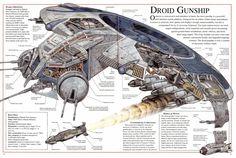 Droid Gunship Cutaway