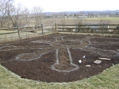 Patterns of Design in Permaculture | FoodProduction101 | Grow Your ...