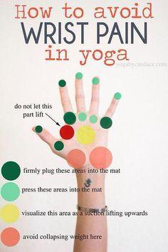 Avoid Wrist pain in Yoga