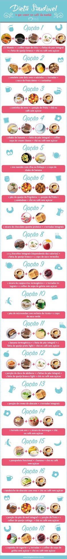 Dieta saudável: o que comer no café da manhã…