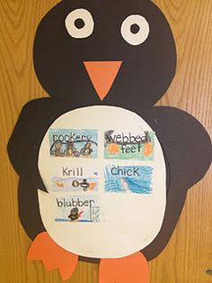Example of penguin vocabulary... have students draw a visual to match vocabulary words specific to the study.