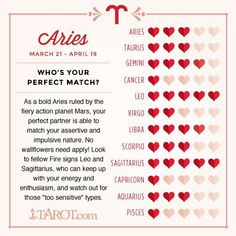 Best star sign match for aries woman